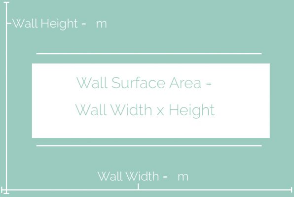 How to calculate wallpaper needed. First calculate the surface area of the wall. Luxury wallpaper by Surface House