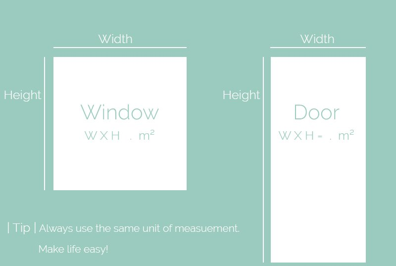 Calculate how much wallpaper you will need by first finding out the surface area of your doors and windows.